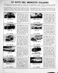 Automobili listino